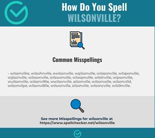 Correct spelling for Wilsonville