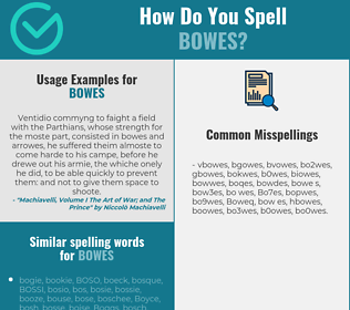 Correct spelling for Bowes