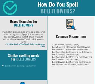 Correct spelling for bellflowers