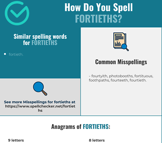 Correct spelling for fortieths