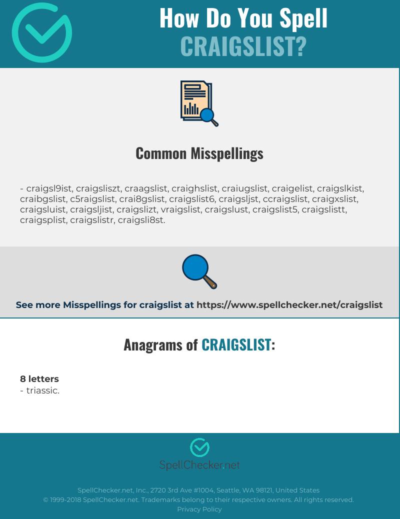 Correct spelling for craigslist [Infographic]   Spellchecker net