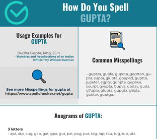 Correct spelling for Gupta
