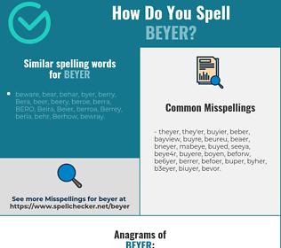 Correct spelling for Beyer