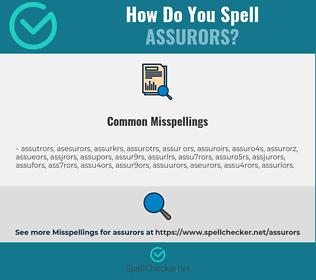Correct spelling for assurors