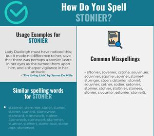 Correct spelling for stonier