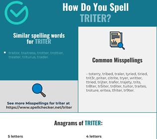 Correct spelling for triter