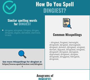 Correct spelling for dingiest