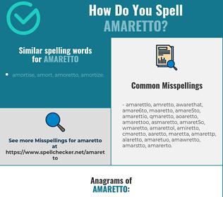 Correct spelling for amaretto