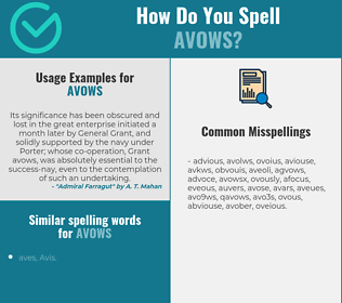 Correct spelling for avows