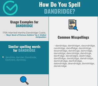 Correct spelling for Dandridge