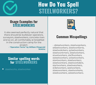 Correct spelling for steelworkers