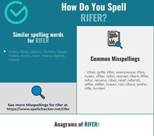 Correct spelling for rifer