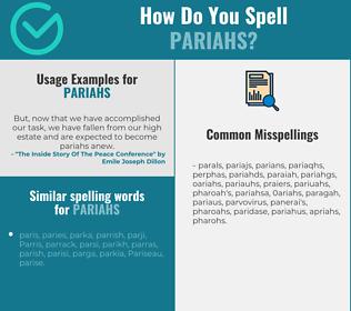 Correct spelling for pariahs