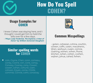 Correct spelling for Cohen