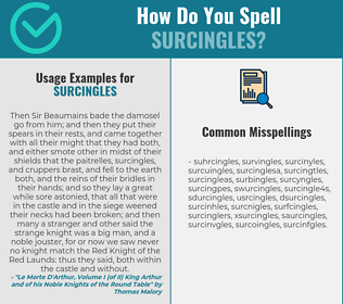 Correct spelling for surcingles