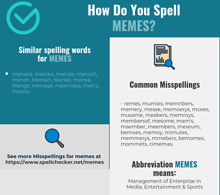 Correct spelling for memes