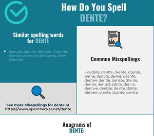 Correct spelling for dente