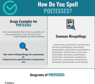 Correct spelling for poetesses
