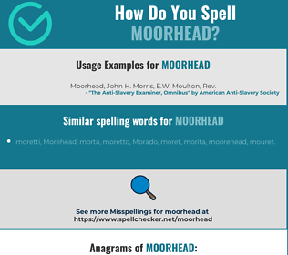Correct spelling for Moorhead