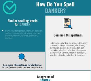 Correct spelling for danker