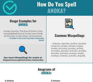 Correct spelling for Anoka