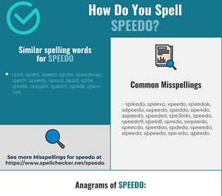 Correct spelling for speedo
