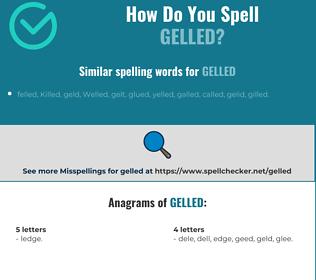 Correct spelling for gelled