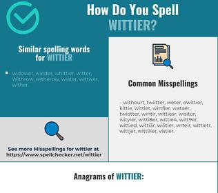 Correct spelling for wittier