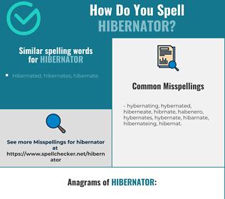 Correct spelling for hibernator