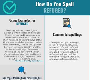 Correct spelling for refuged