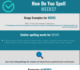 Correct spelling for Meeks