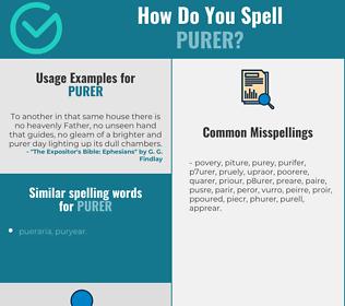 Correct spelling for purer