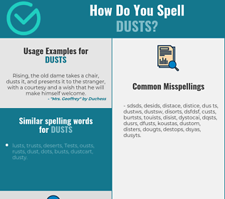 Correct spelling for dusts