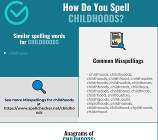Correct spelling for childhoods