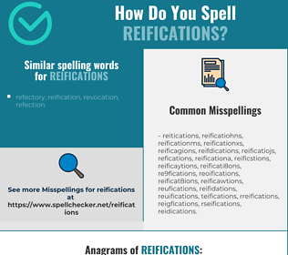 Correct spelling for reifications