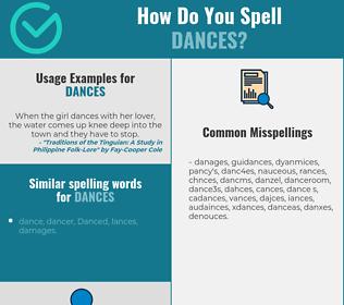 Correct spelling for dances