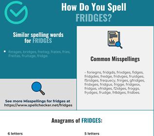 Correct spelling for fridges