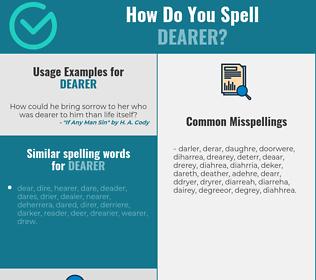 Correct spelling for dearer