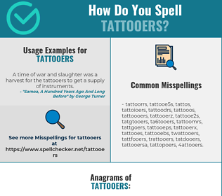 Correct spelling for tattooers