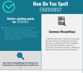 Correct spelling for farrows