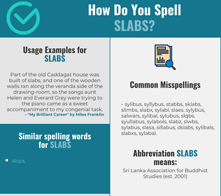 Correct spelling for slabs
