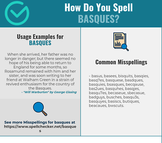 Correct spelling for Basques