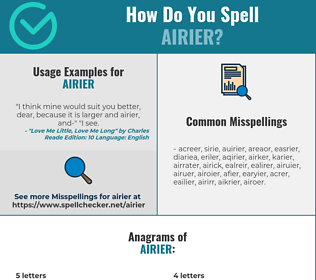 Correct spelling for airier