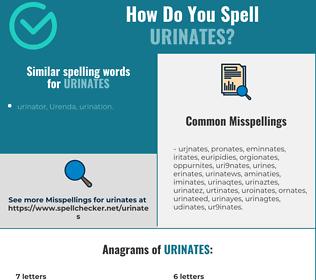 Correct spelling for urinates