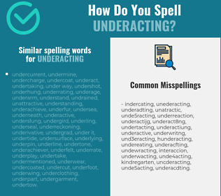 Correct spelling for underacting