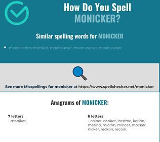Correct spelling for monicker