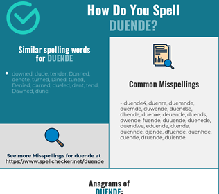 Correct spelling for duende