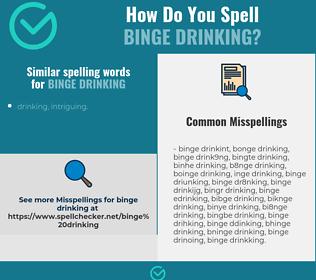 Correct spelling for binge drinking