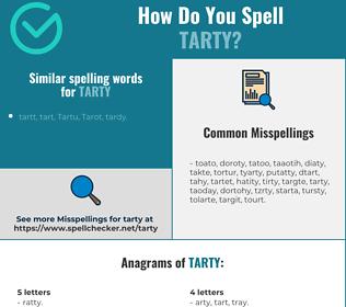 Correct spelling for tarty