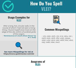 Correct spelling for vlei